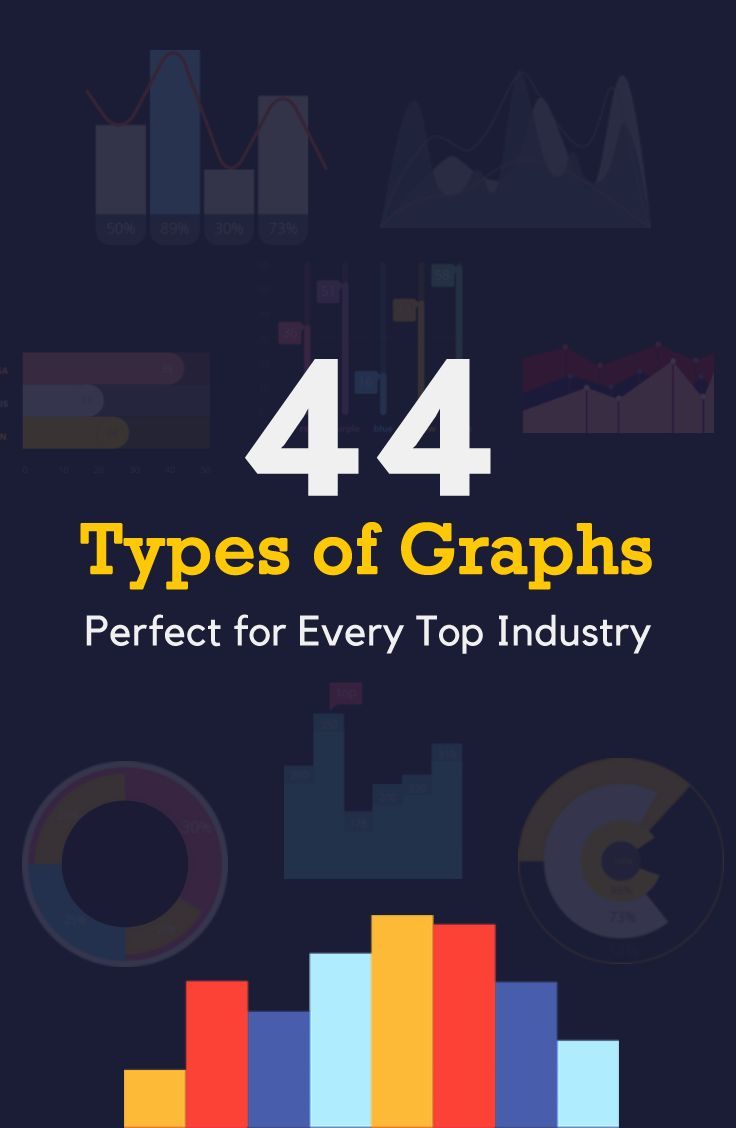 44 types of charts and graphs perfect for every top industry!