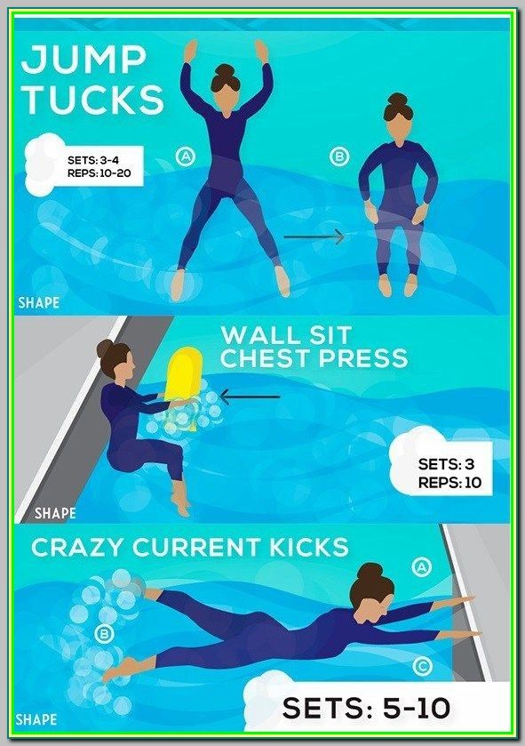 Easy ways to help you achieve your weight loss goals - Swimming pool exercises to lose weight ...
