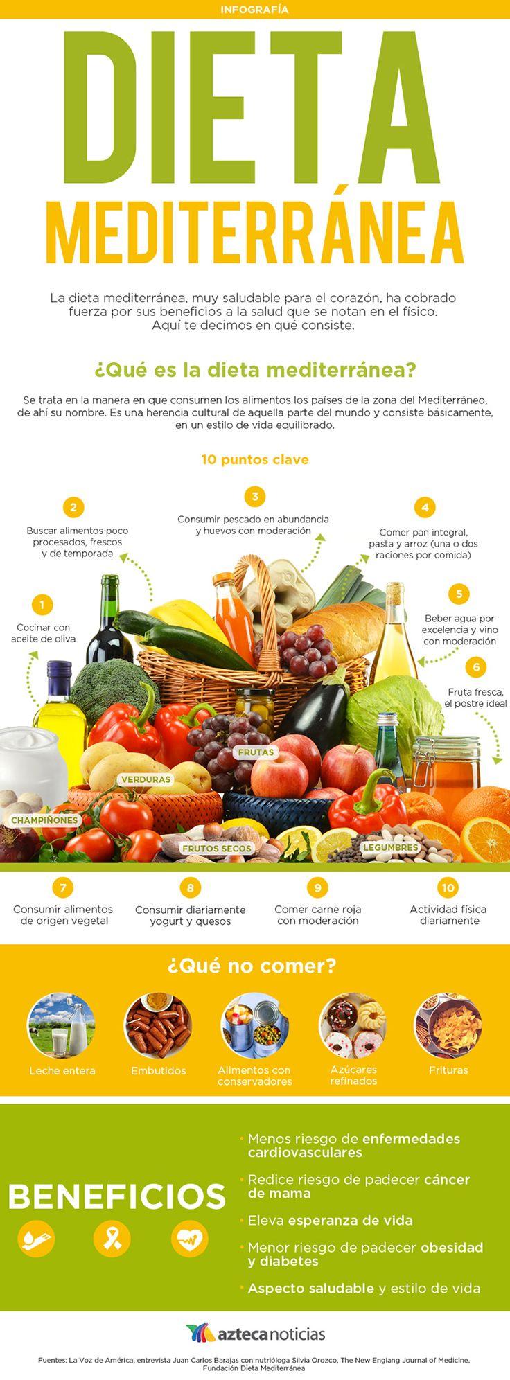 ¿En qué consiste la dieta mediterránea? #dieta #salud