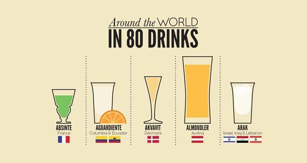 Il giro del mondo in 80 drinks http://www.design-miss.com/giro-mondo-in-80-drinks/ Il giro del mondo in 80 #drinks è una #infografica che ci mostra una serie di #cocktail ed i paesi dove sono stati inventati: la #Sangria in #Spagna, la #grappa …