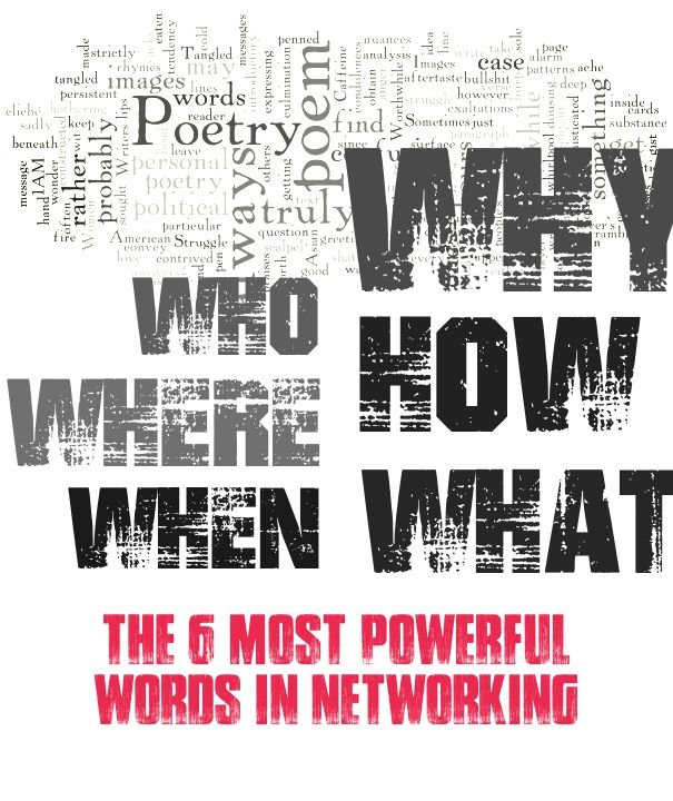 The 6 Most Powerful Words In Networking - Add text to your images with PixTeller