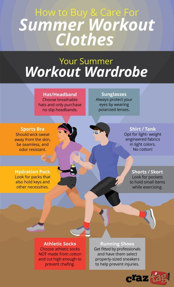 #tips: Are you choosing the right summer workout gear? Here are some tips to choose perfect summer wear.