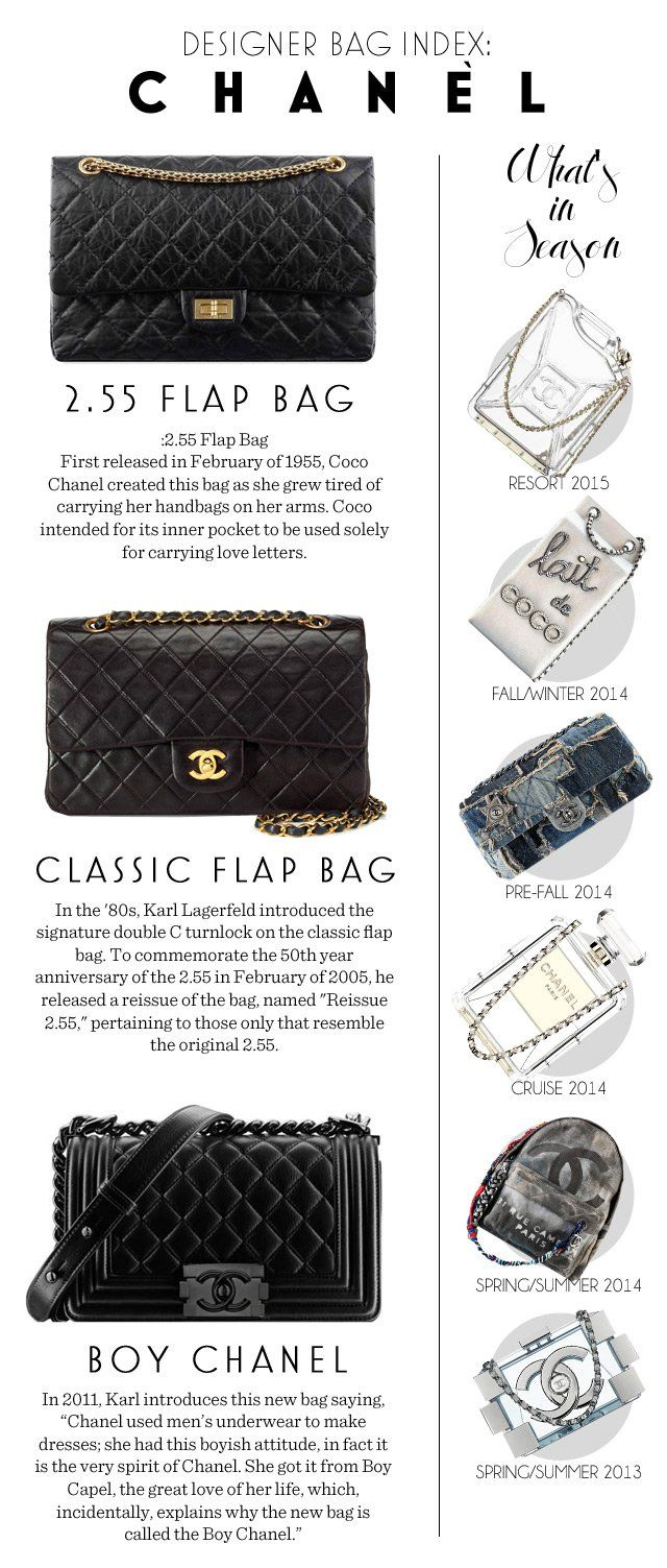 DESIGNER BAG INDEX: CHANEL pinned by TheChanelista