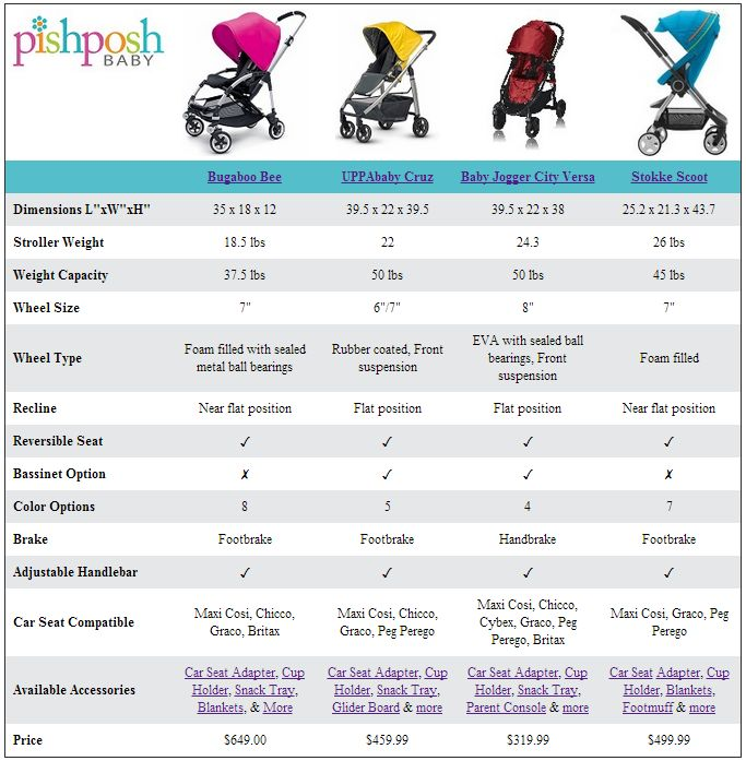 infant and elderly compare and contrast Pediatric and geriatric hematology  in preterm newborns, full-term newborns, infants, children, adults, and elderly adults  compare and contrast the .