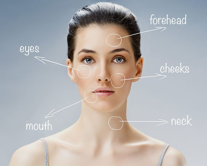 Instantly Ageless Application
