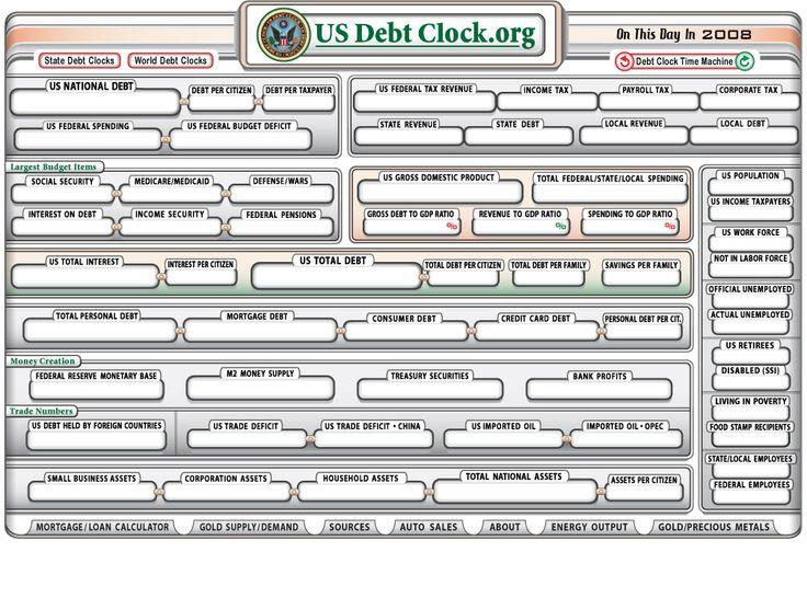 U.S. National Debt Clock 2008, before obama took office.