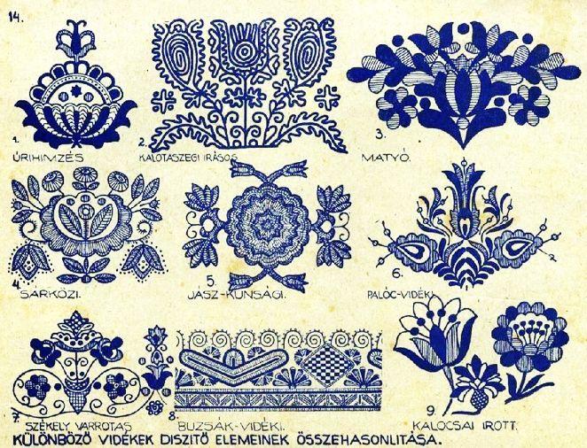 czech batik eggs | WIDE BAND PATTERNS: 200 Year Old English Regency ...