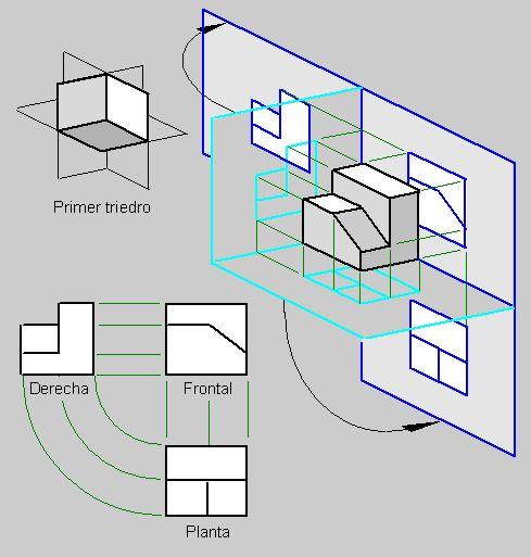 Desde los tiempos más antiguos, los arquitectos, carpinteros, etc, usaban procedimientos más o menos ingeniosos para representar los ...