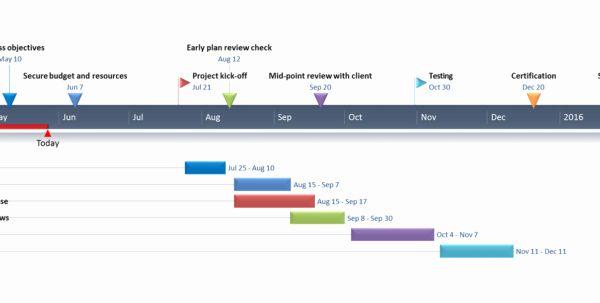 microsoft office gantt chart templates inspirational fice template free 1 example in 2020 spreadsheet