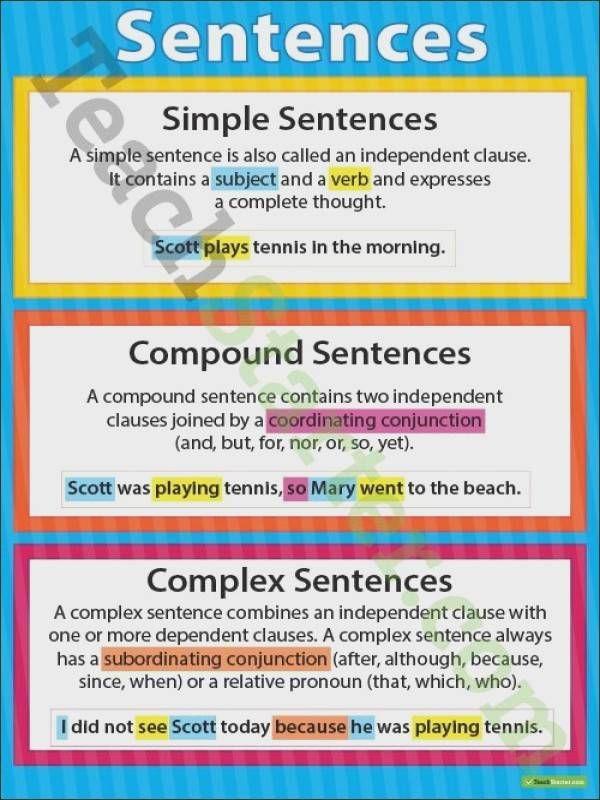 Compound Complex Sentences Worksheet Printable Great Complex Sentences Worksheets Complex Sentences Teaching Sentences Compound sentences in english worksheets