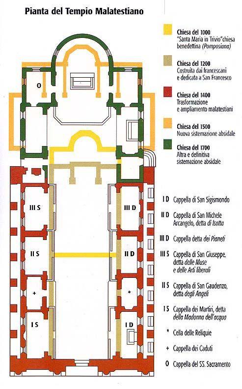 pianta Tempio Malatestiano, Rimini