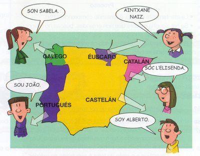 Mapa geográfico del castellano, catalán, gallego y vasco.