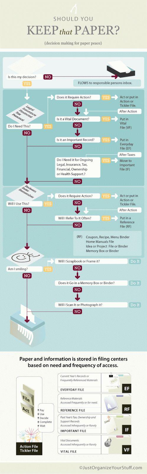 114 best Office Organization/Paper Management images on Pinterest ...