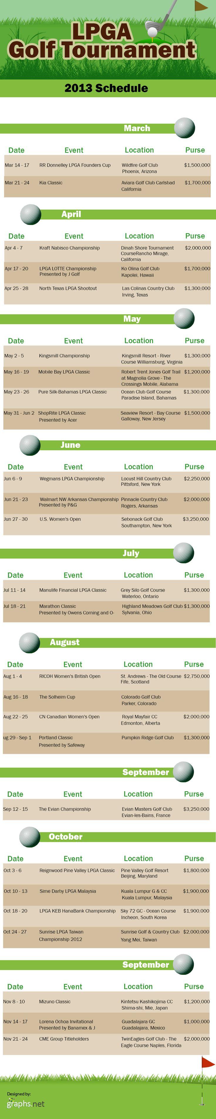 lpga golf tournament 2013 schedule #lpga #golf #tournament #2013 #schedule #Sports #Infographics