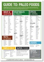Guide to: Paleo Foods: Food Lists, Paleodiet, Guide To, Paleofood, Whole Food, Paleo Food List, Paleo Diet, Healthy Food, Paleo Guide
