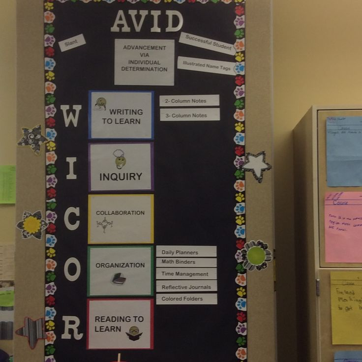Avid Worksheets For High School Students : Images about avid elementary college readiness on
