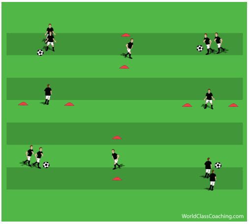 Passing Combinations And Aerobic Fitness