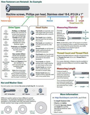 728 best DIY - GUIDES   CHARTS   POSTERS images on Pinterest - sample tap drill chart