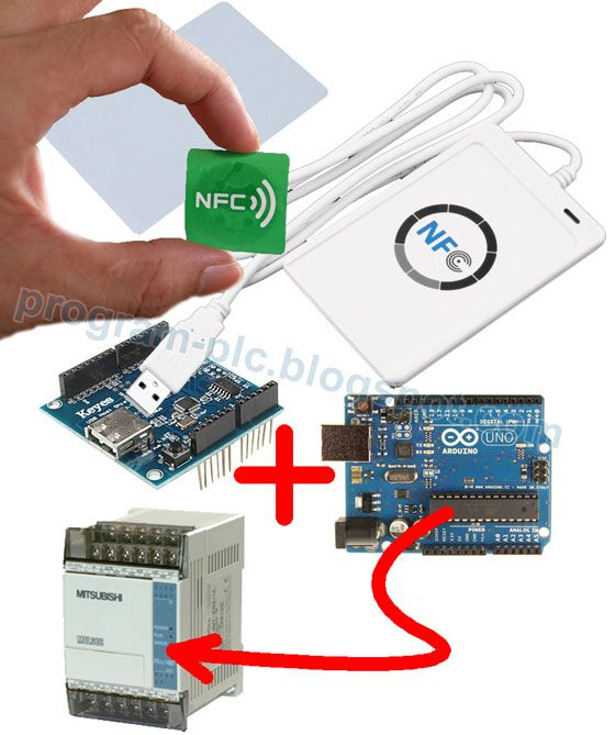 PLC and NFC Application : ACR122U USB NFC, Mitsubishi PLC FX, Arduino UNO, and Arduino USB Host Shield