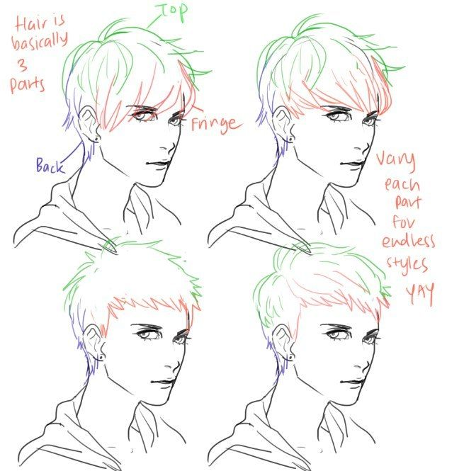 Draw The Hair #tutorials #hair #anime