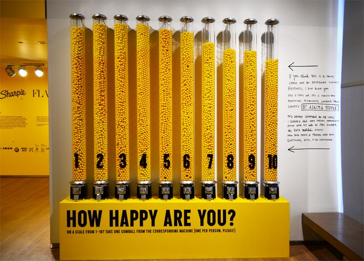 'how happy are you?' stefan sagmeister: the happy show #designindaba 2014