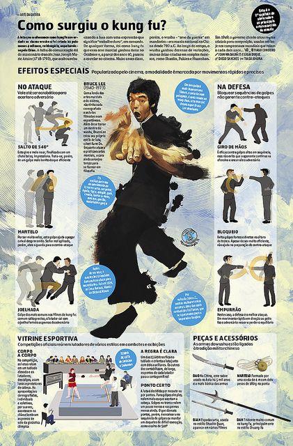 Kung Fu, by Bernardo Borges (Brazil)