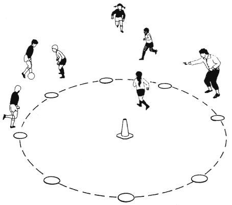 soccer circle drill - passing and shooting