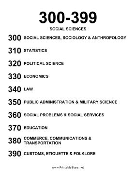In your library, this Dewey Decimal classification sign may be the perfect solution to your organizational needs. This sign covers call numbers 300-399, which is the social sciences. Free to download and print