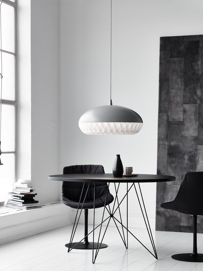 Vælg lamper som passer til dit hjem (via Bloglovin.com )