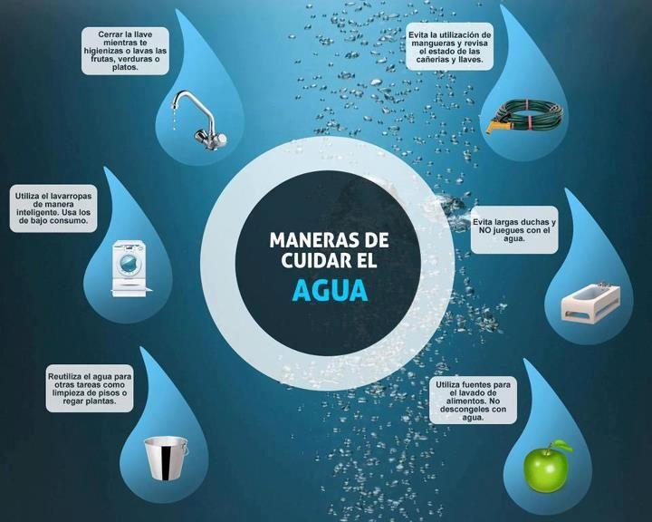 Algunas formas de ahorrar en agua #infografia
