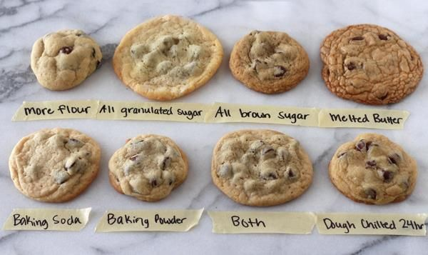 Some like it crispy. Some like it chewy. Learn a little science behind the flour, and you'll be able to bake every kind of cookie.