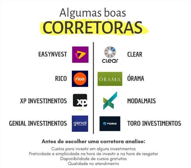 bitcoin brasil 2021 corretoras ações