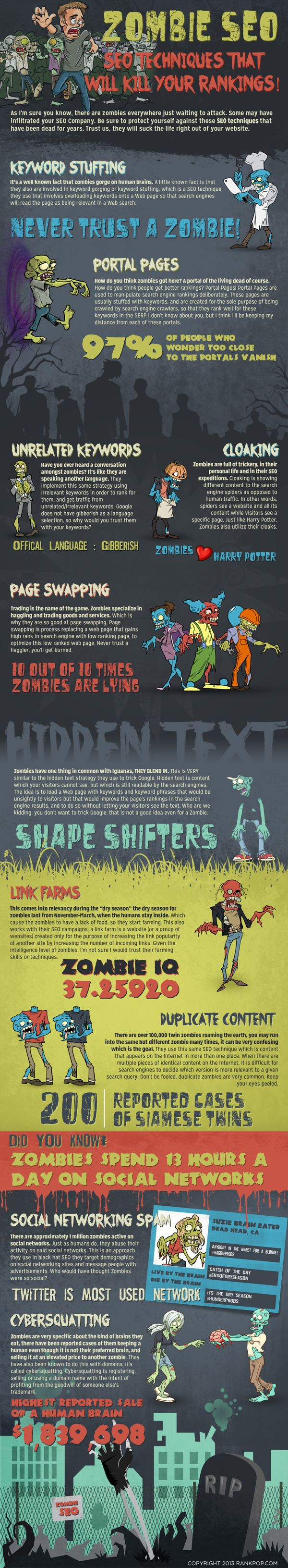 Zombie SEO by Megan Heck, via Behance