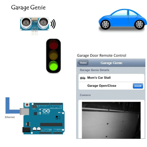 Picture of Garage Genie - Parking & Remote Control