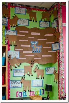 She makes a reindeer KWL chart, reads a non-fiction book about Reindeer,  and stops occassionally to add facts to the chart. Students then make a reindeer and write a card including 3 facts about reindeer. Also a lesson on the parts of a non-fiction book