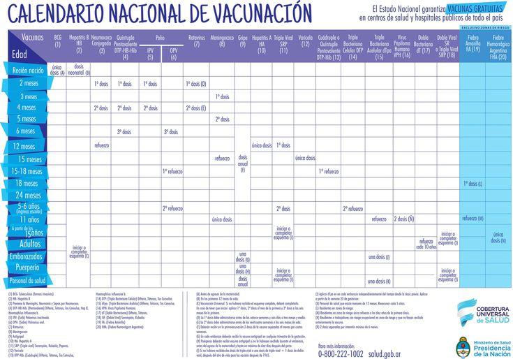 calendario nacional de vacunacion 2017