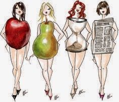 Learn what body type you are...