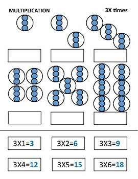 Multiplication Tasks for Autism: Inspired by Evan Autism Resources.