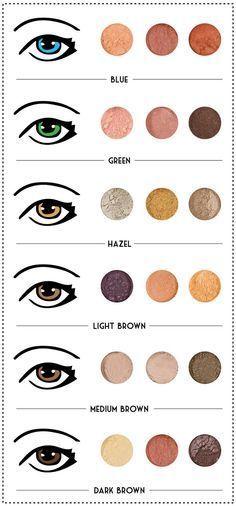 Guida agli ombretti – #Eyeshadows #guide