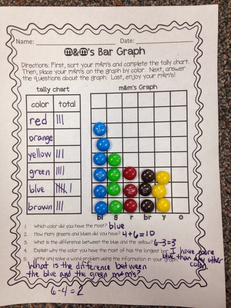 Bar graph with m&ms! Students sort candy, gather data in a tally chart and create bar graph. Then they answer, write and solve word problems. Thomas' Teachable Moments