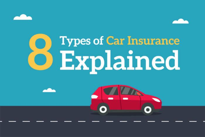 8 Types Of Car Insurance Explained Car Insurance Insurance