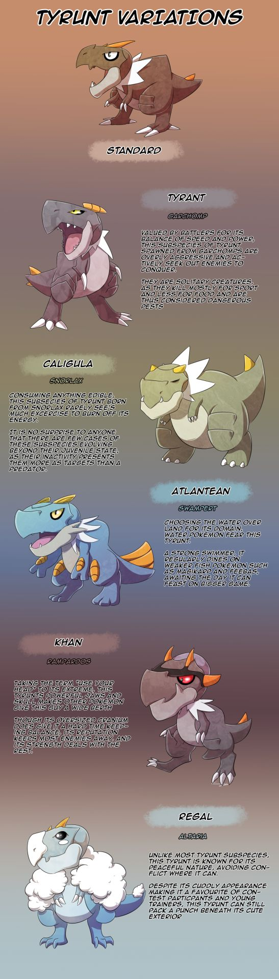 Felt like jumping on that bandwagon everyone is riding on using one of my favourite pokemon(Don't know how to scale images on Tumblr so I linked the image here to my one on dA)http://mad-revolution.deviantart.com/art/Tyrunt-Subspecies-chart-530412347