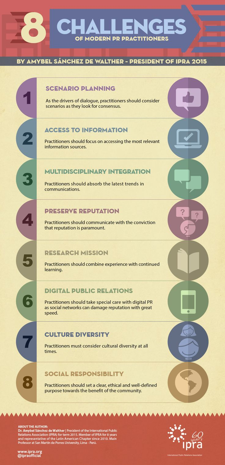 #IpraInfographic | Eight challenges of modern PR Practitioners.