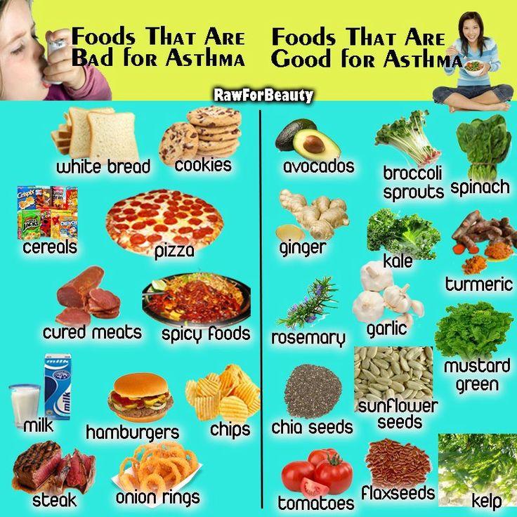 Astıma iyi ve kötü gelen yiyecekler Asthma, Natural