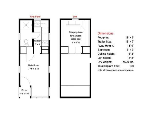 Fencl Build For Coast To Tour Tiny Houses