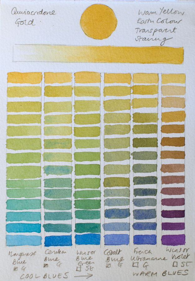 The 25  best Color mixing chart ideas on Pinterest | Color mixing ...