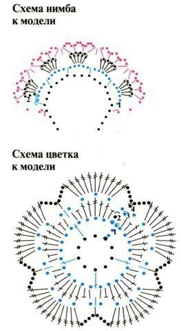 Crochet Christmas Angel + Diagrams