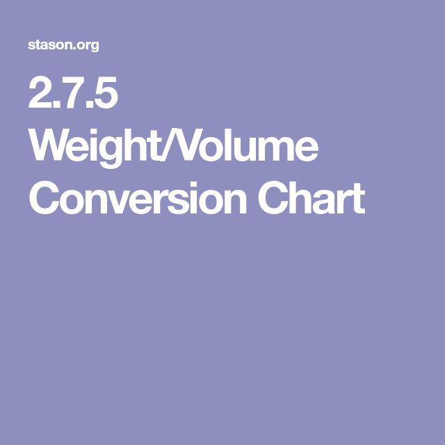 2.7.5 Weight/Volume Conversion Chart
