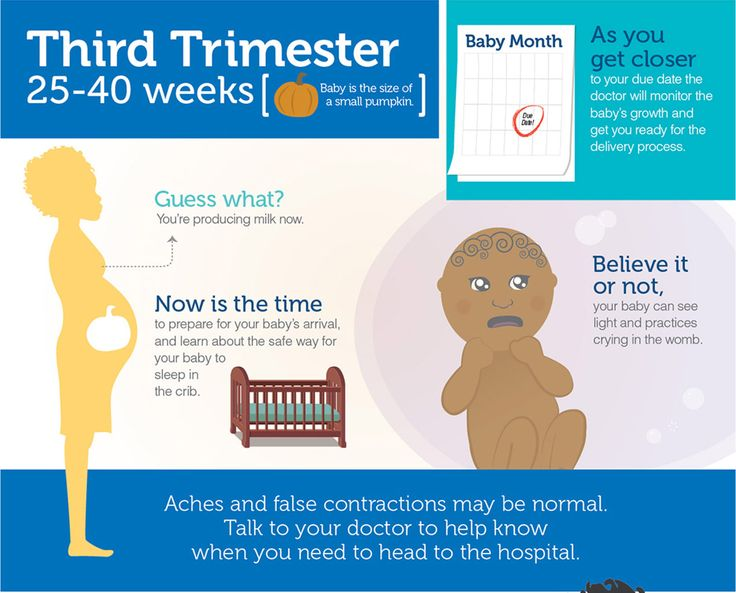 17 Best images about Perinatal on Pinterest