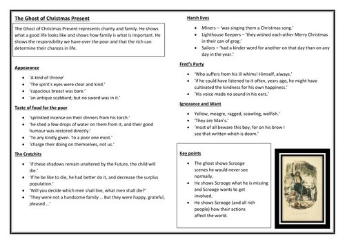 The Ghost of Christmas Present - Revision Sheet - A Christmas Carol - Key Quotes. For Secondary KS3 & KS4